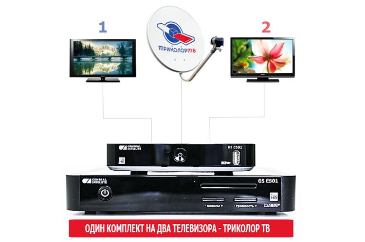 Спутниковая антенна на 2 телевизора как сделать